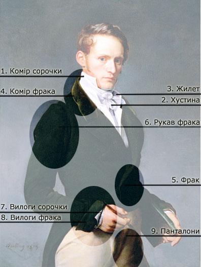 Прическа мужчин в 19 веке